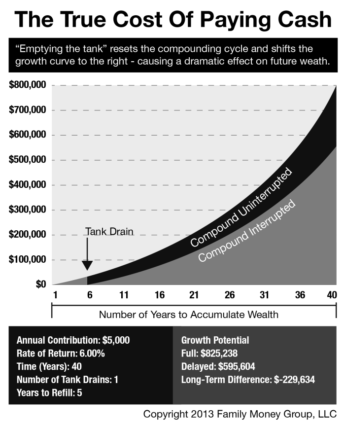 the-cost-of-cash-graph-698x862