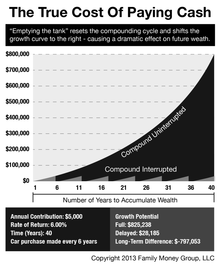 the-cost-of-cash-graph-version-2-698x845